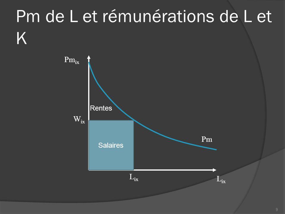 Pm de L et rémunérations de L et K