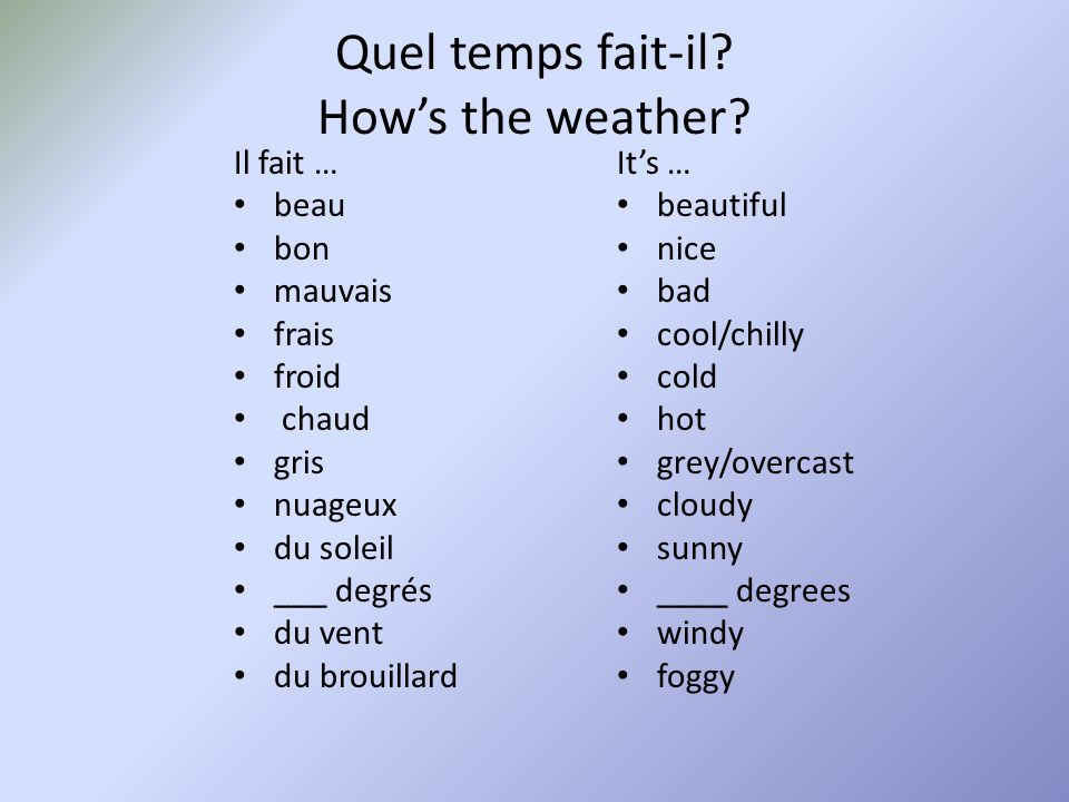 Quel temps fait-il How's the weather