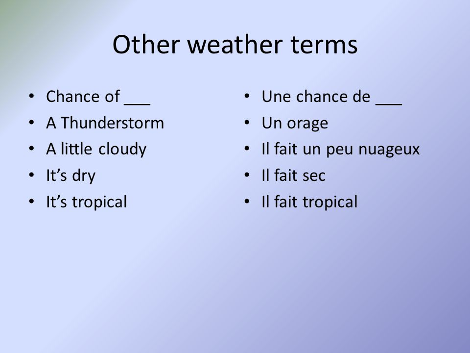 Other weather terms Chance of ___ A Thunderstorm A little cloudy
