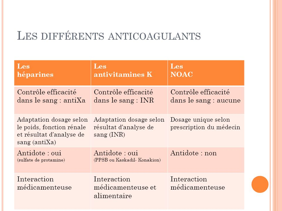 Les différents anticoagulants