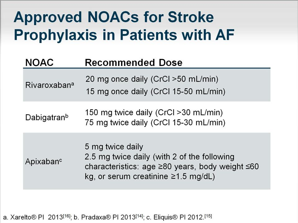 Approved NOACs for Stroke Prophylaxis in Patients with AF