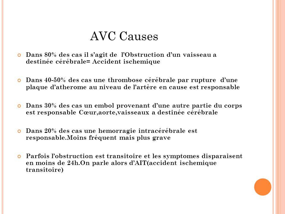 AVC Causes Dans 80% des cas il s'agit de l'Obstruction d'un vaisseau a destinée cérébrale= Accident ischemique.