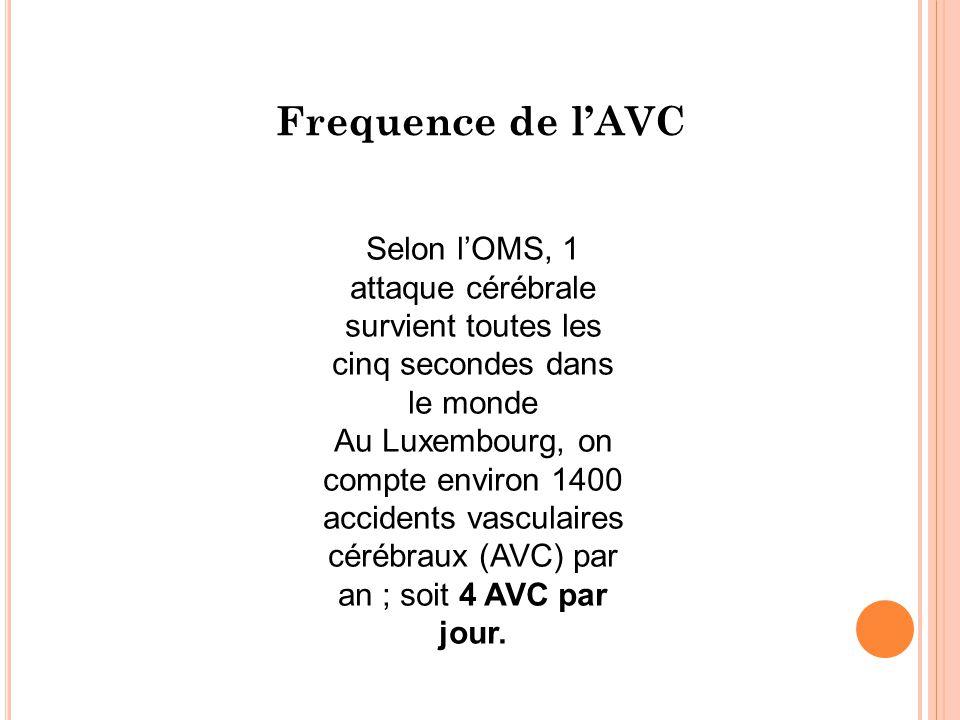 Frequence de l'AVC Selon l'OMS, 1 attaque cérébrale survient toutes les cinq secondes dans le monde.