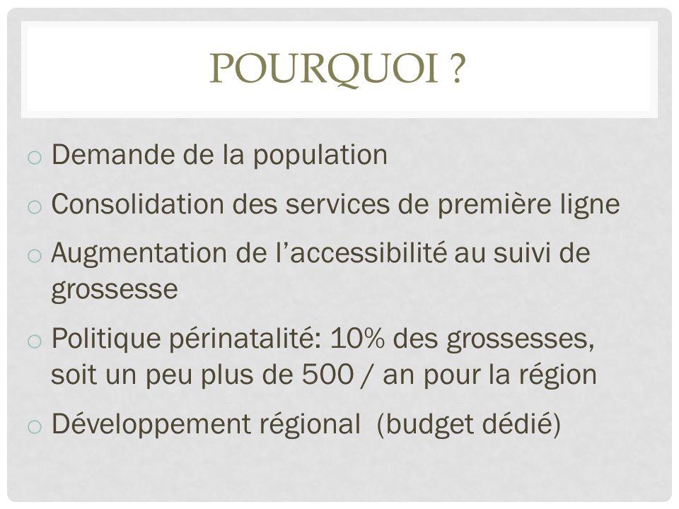 POURQUOI Demande de la population
