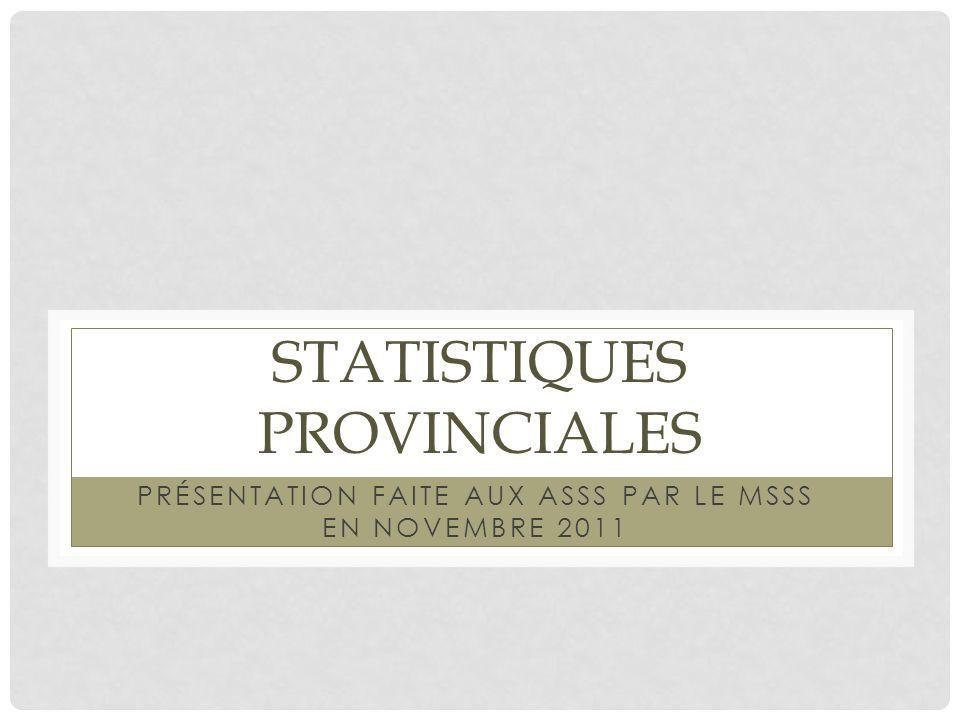 STATISTIQUES PROVINCIALES