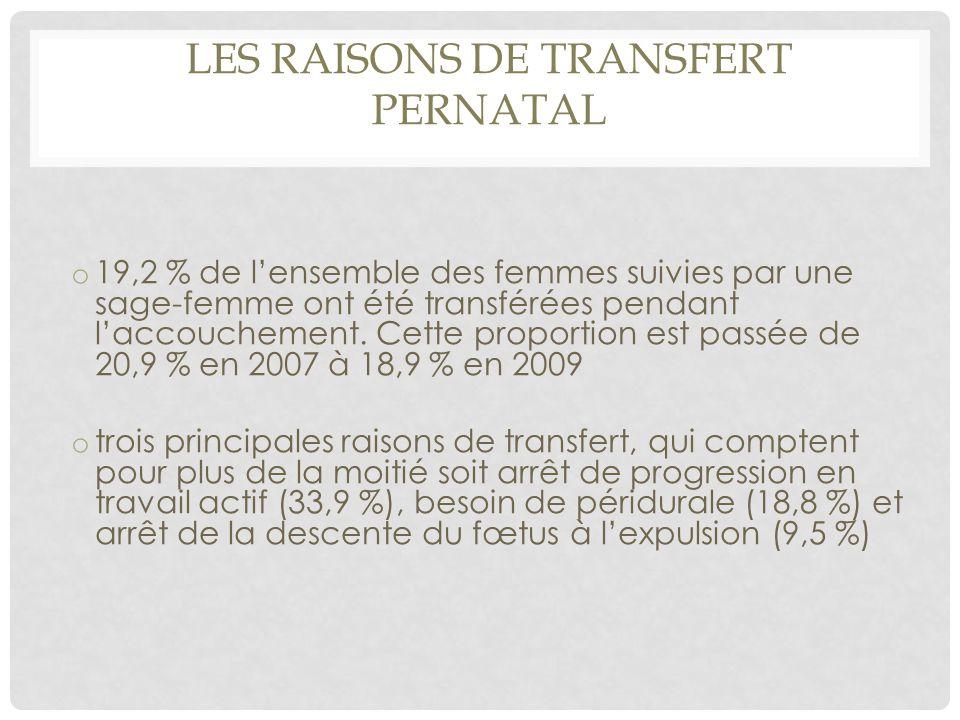 Les raisons de transfert pernatal