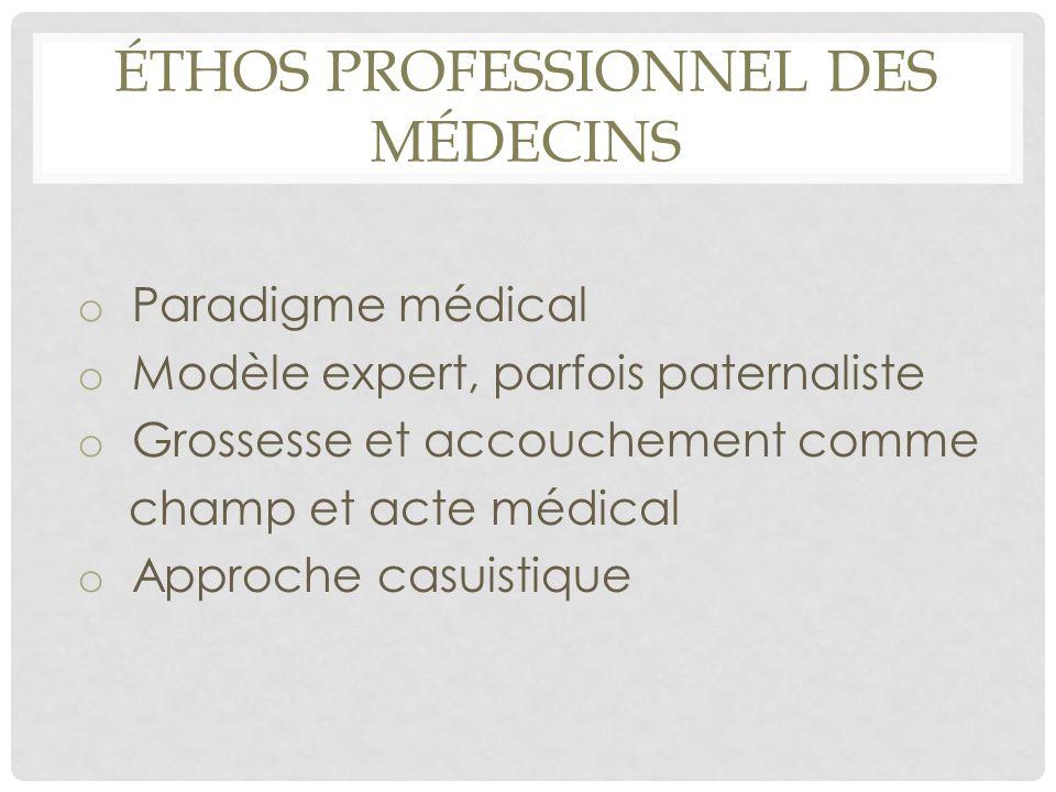 ÉTHOS PROFESSIONNEL DES MÉDECINS