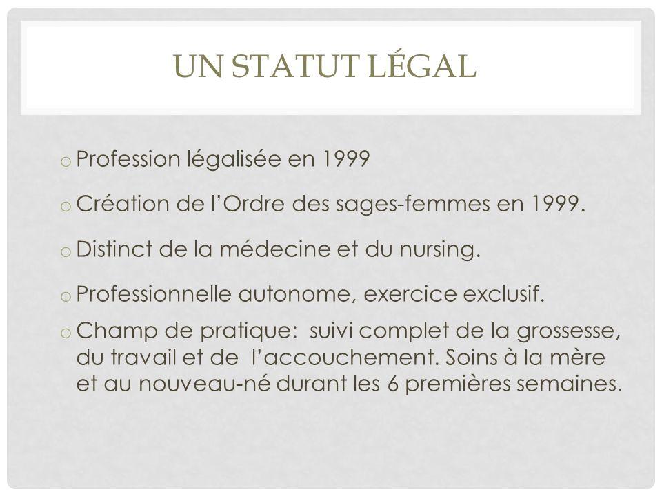 Un statut légal Profession légalisée en 1999