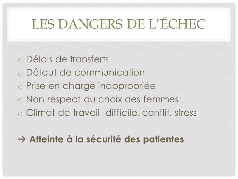 LES DANGERS DE L'ÉCHEC Délais de transferts Défaut de communication