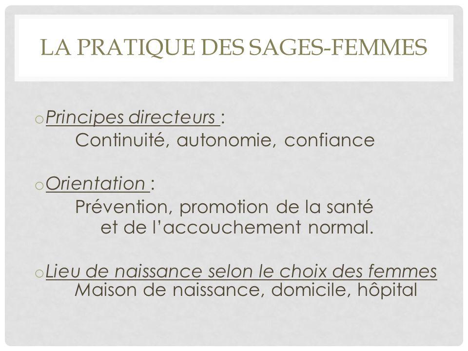 La pratique des sages-femmes