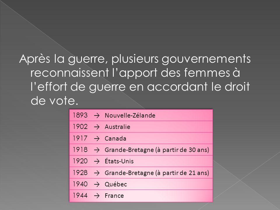 Après la guerre, plusieurs gouvernements reconnaissent l'apport des femmes à l'effort de guerre en accordant le droit de vote.