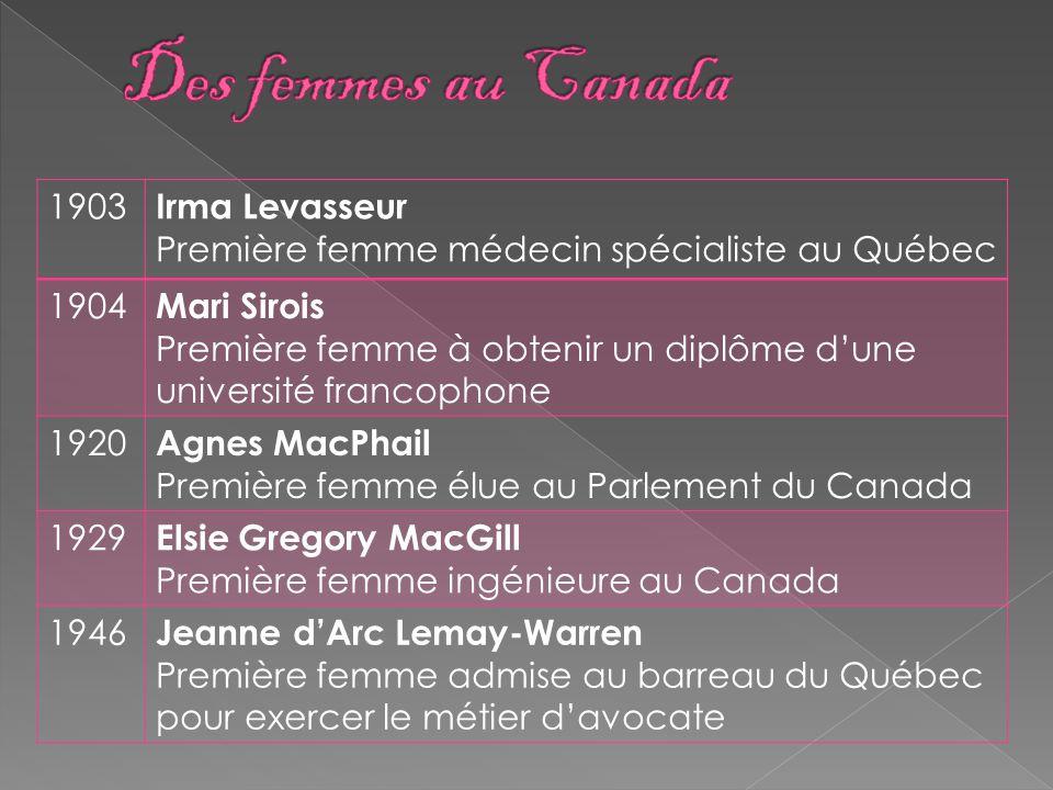 Des femmes au Canada 1903 Irma Levasseur