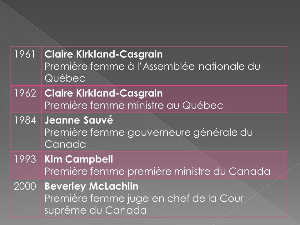 1961 Claire Kirkland-Casgrain. Première femme à l'Assemblée nationale du Québec. 1962. Première femme ministre au Québec.