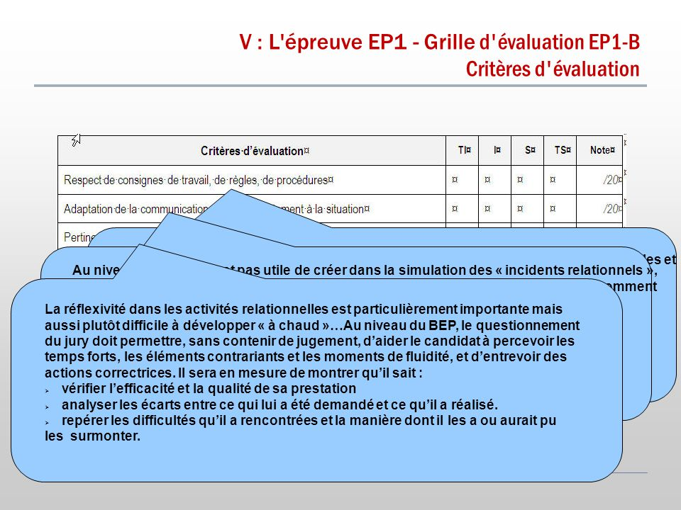 V : L épreuve EP1 - Grille d évaluation EP1-B Critères d évaluation