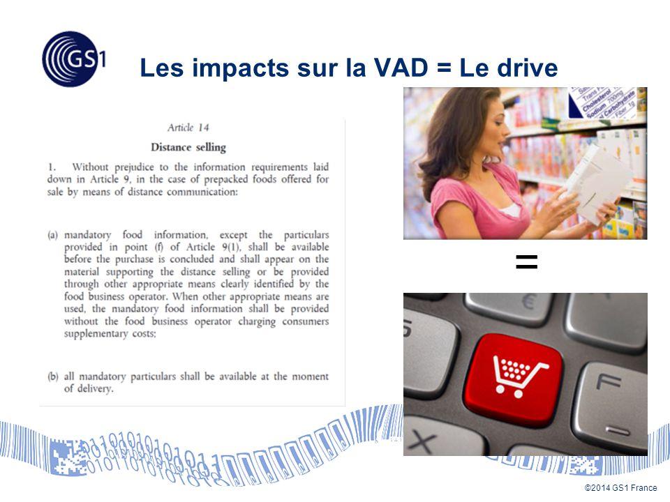 Les impacts sur la VAD = Le drive