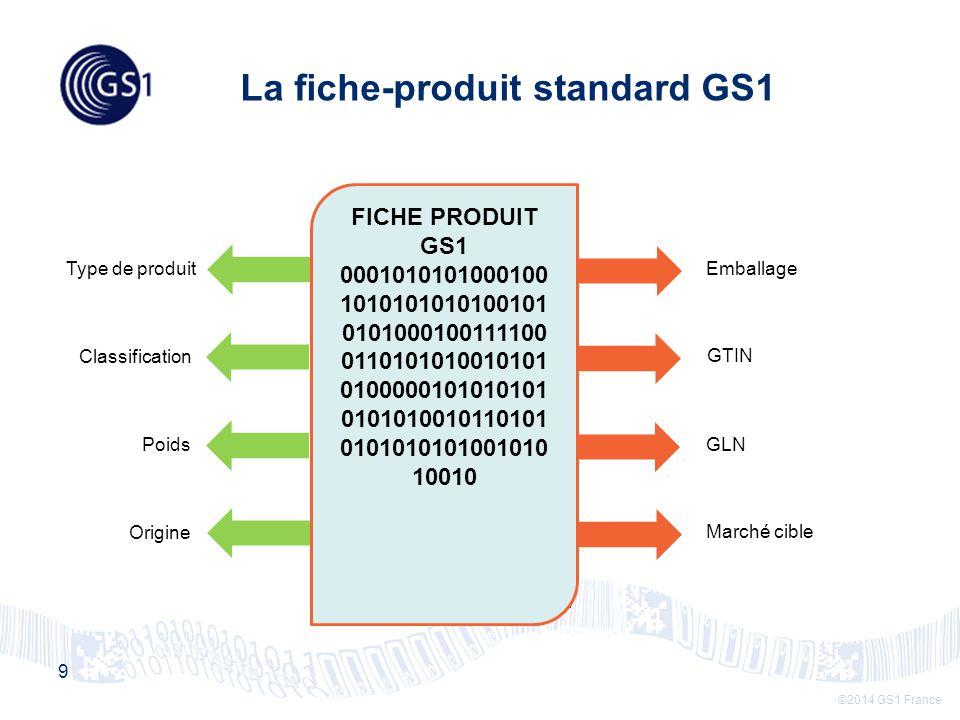 La fiche-produit standard GS1