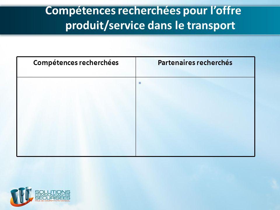 Compétences recherchées pour l'offre produit/service dans le transport