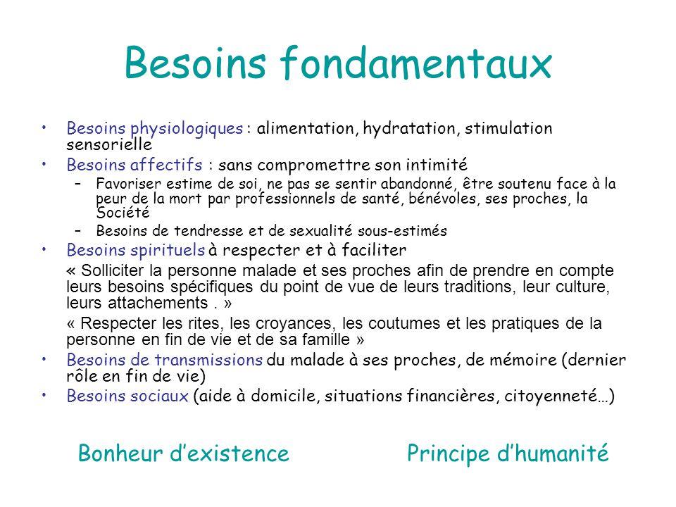 Besoins fondamentaux Bonheur d'existence Principe d'humanité
