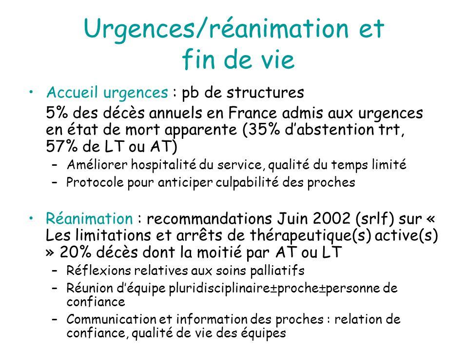 Urgences/réanimation et fin de vie