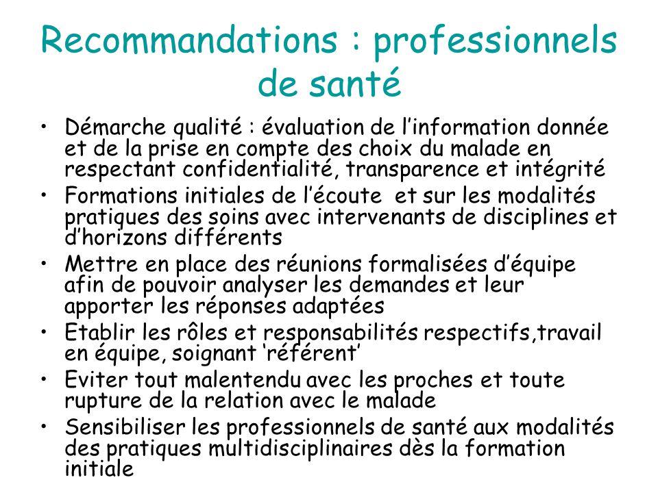 Recommandations : professionnels de santé