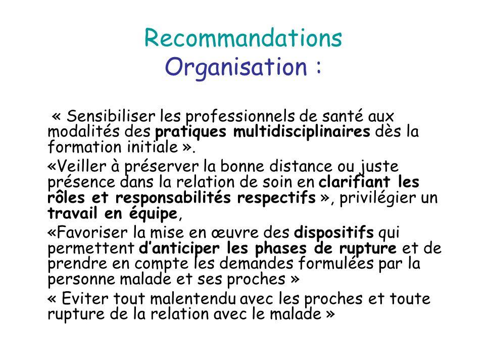 Recommandations Organisation :