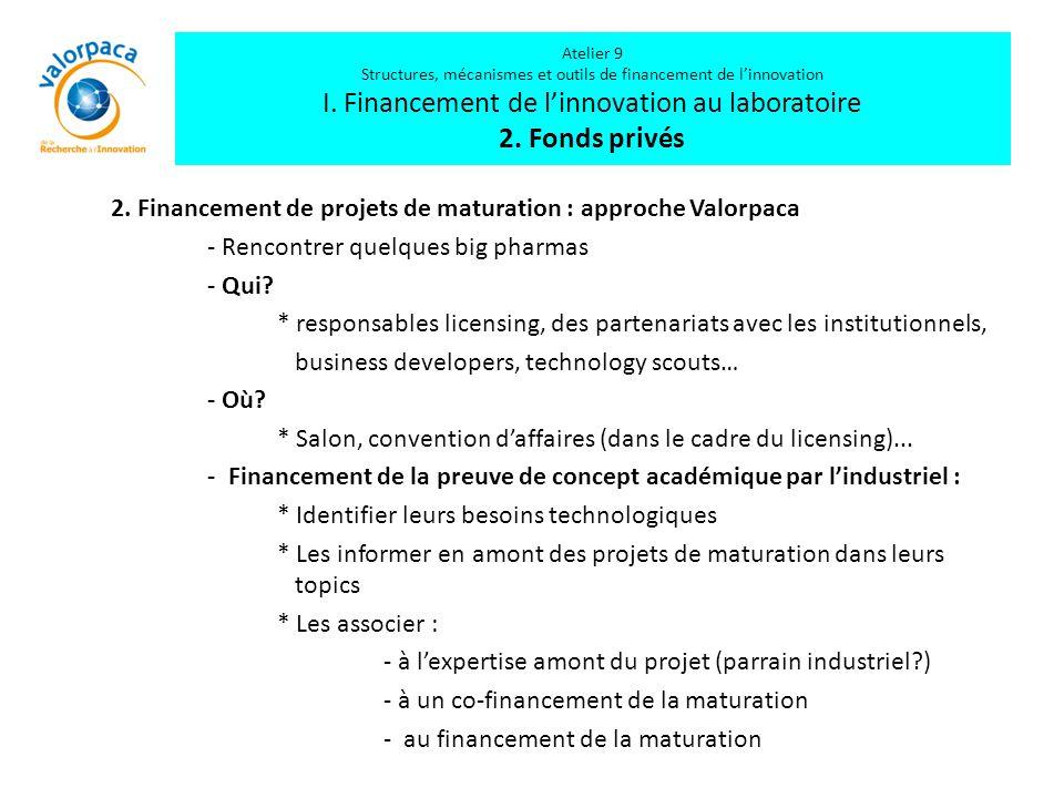 2. Financement de projets de maturation : approche Valorpaca