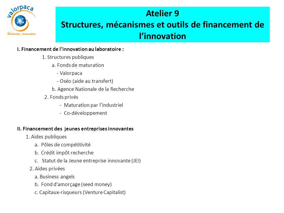 Atelier 9 Structures, mécanismes et outils de financement de l'innovation