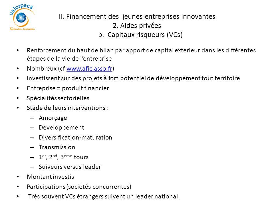 II. Financement des jeunes entreprises innovantes 2. Aides privées b