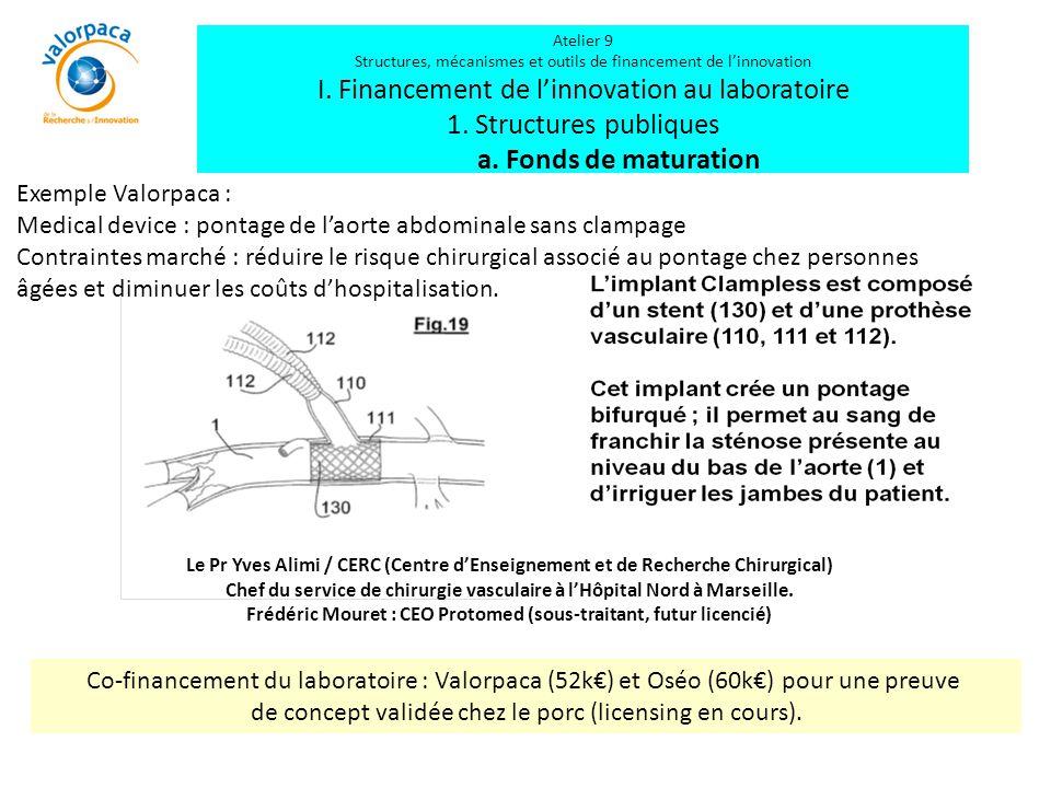 Medical device : pontage de l'aorte abdominale sans clampage