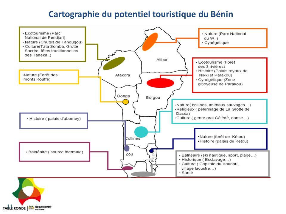 Cartographie du potentiel touristique du Bénin