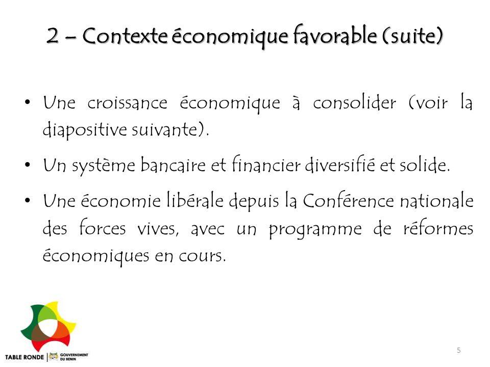 2 – Contexte économique favorable (suite)