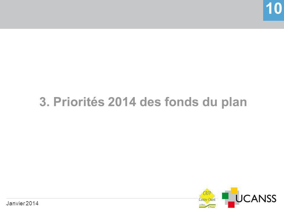3. Priorités 2014 des fonds du plan