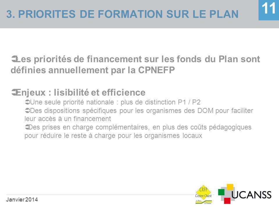 3. PRIORITES DE FORMATION SUR LE PLAN