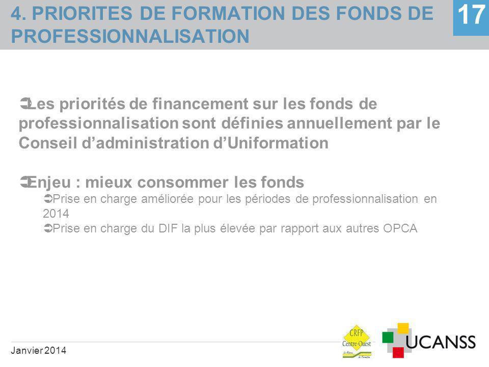4. PRIORITES DE FORMATION DES FONDS DE PROFESSIONNALISATION