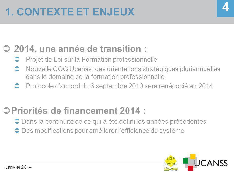 1. Contexte et enjeux 2014, une année de transition :