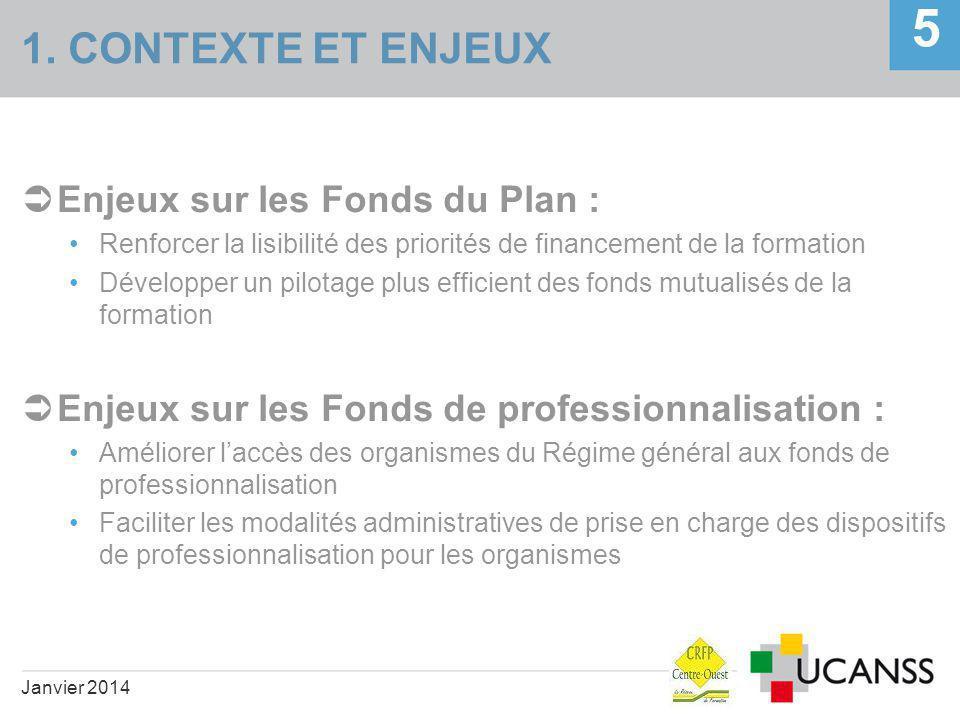 1. Contexte et enjeux Enjeux sur les Fonds du Plan :
