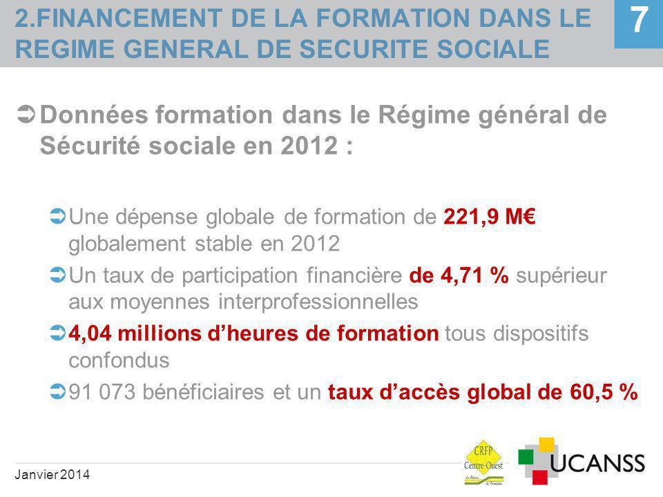 Données formation dans le Régime général de Sécurité sociale en 2012 :