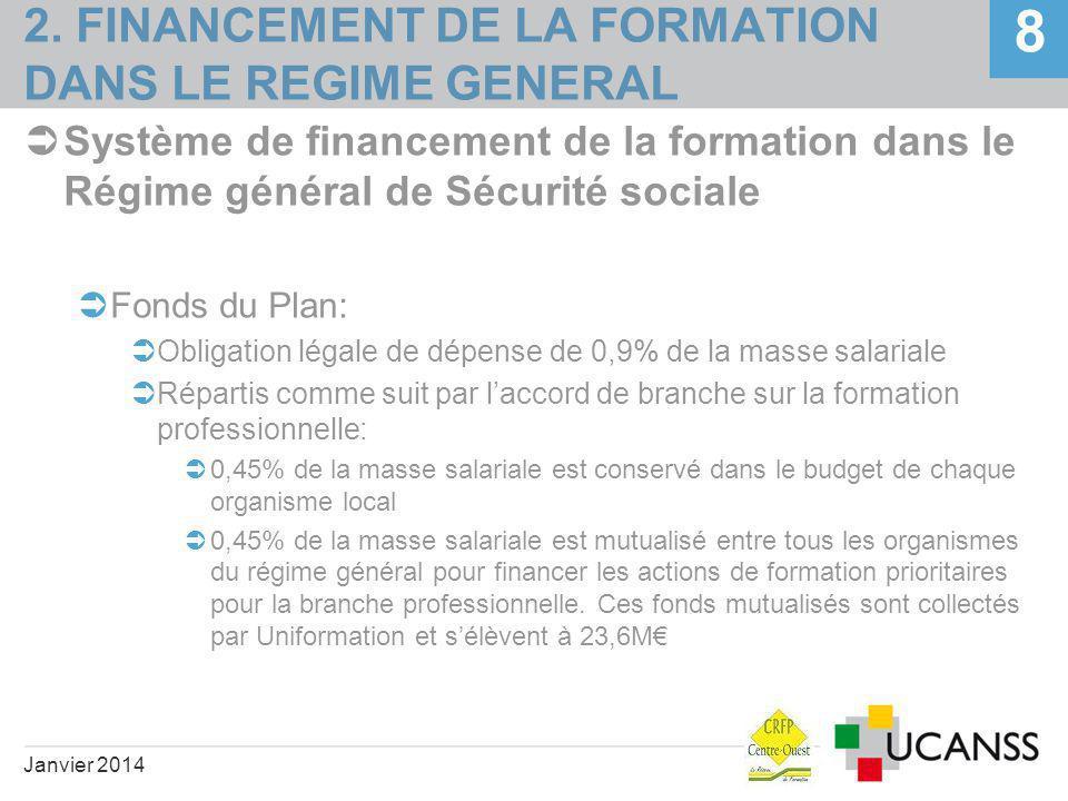 2. FINANCEMENT DE LA FORMATION DANS LE REGIME GENERAL