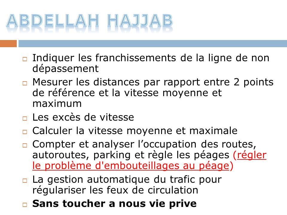Abdellah Hajjab Indiquer les franchissements de la ligne de non dépassement.