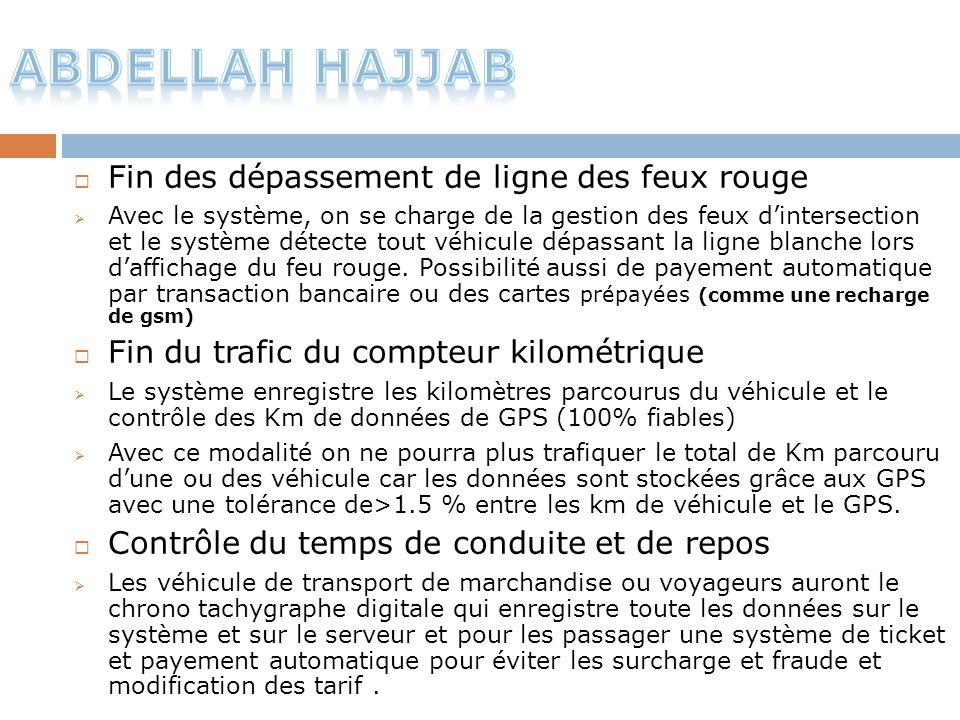 Abdellah Hajjab Fin des dépassement de ligne des feux rouge