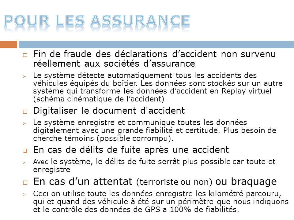 POUR LES ASSURANCE Fin de fraude des déclarations d'accident non survenu réellement aux sociétés d'assurance.