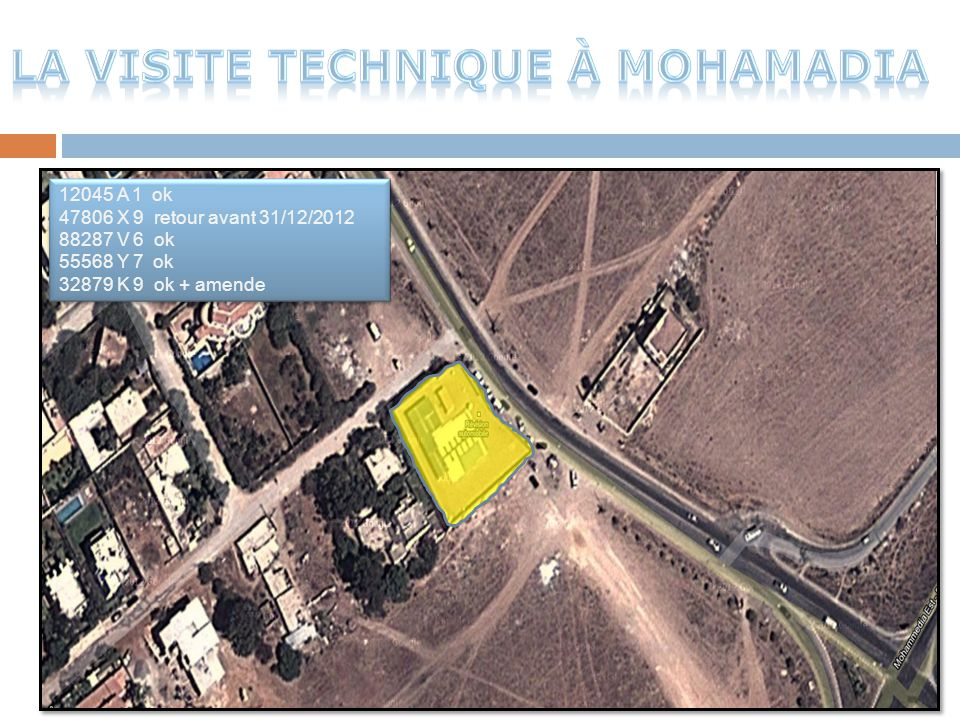 La visite technique à Mohamadia