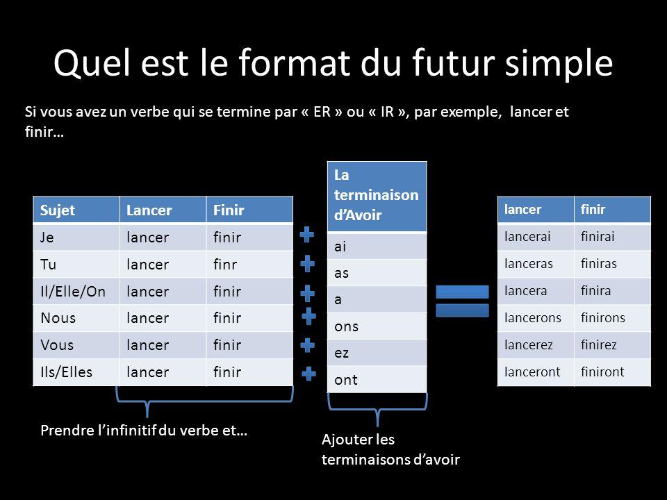 Quel est le format du futur simple