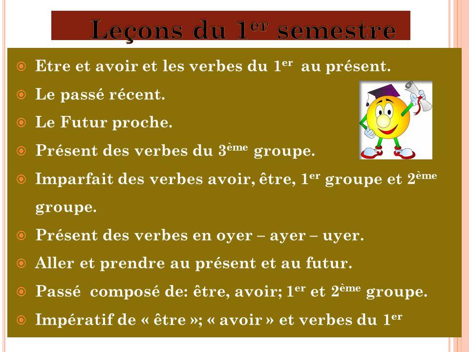 Leçons du 1er semestre Etre et avoir et les verbes du 1er au présent.