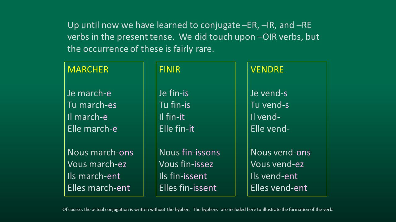 Up until now we have learned to conjugate –ER, –IR, and –RE verbs in the present tense. We did touch upon –OIR verbs, but the occurrence of these is fairly rare.