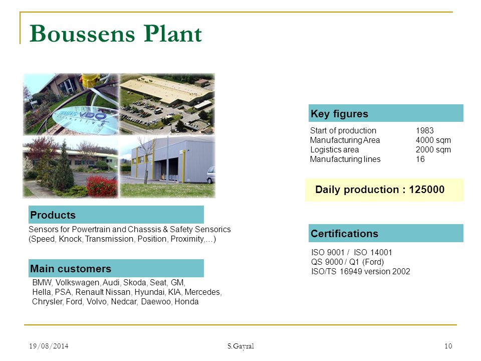 Boussens Plant Key figures Daily production : 125000 Products