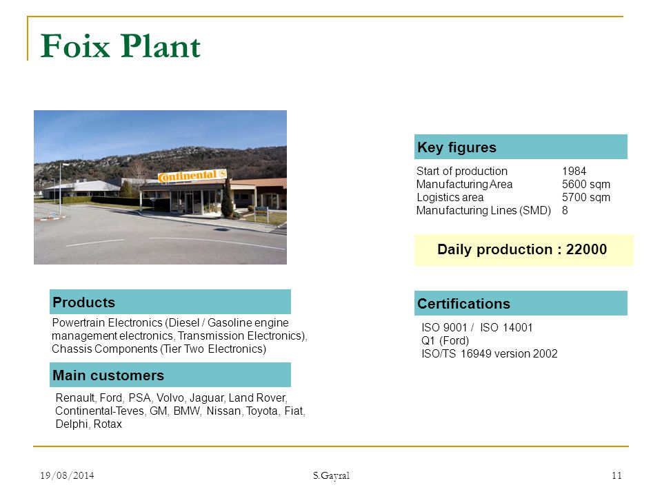 Foix Plant Key figures Daily production : 22000 Products