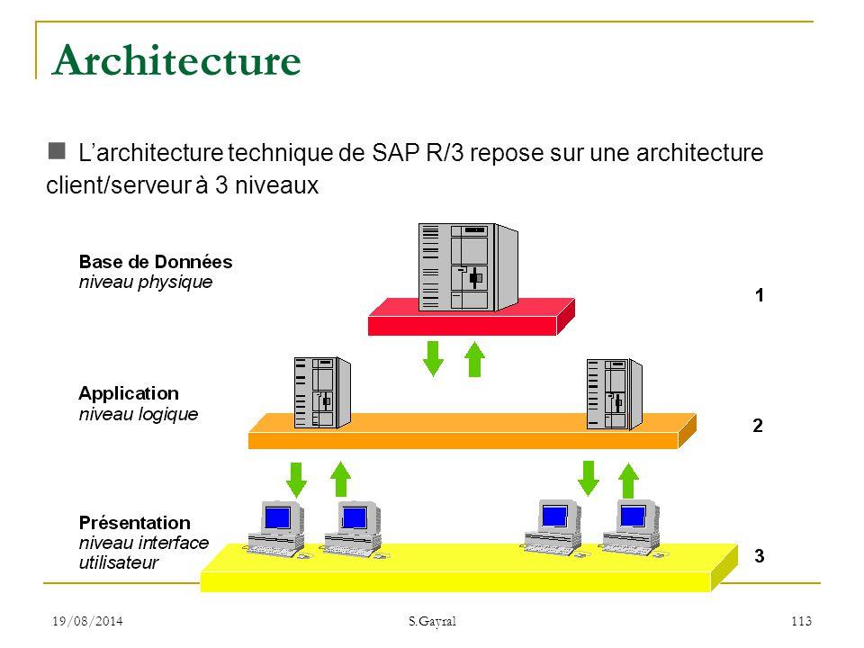 Architecture L'architecture technique de SAP R/3 repose sur une architecture client/serveur à 3 niveaux.