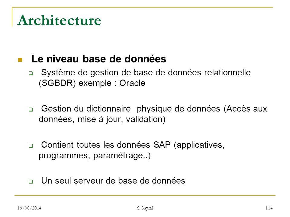 Architecture Le niveau base de données