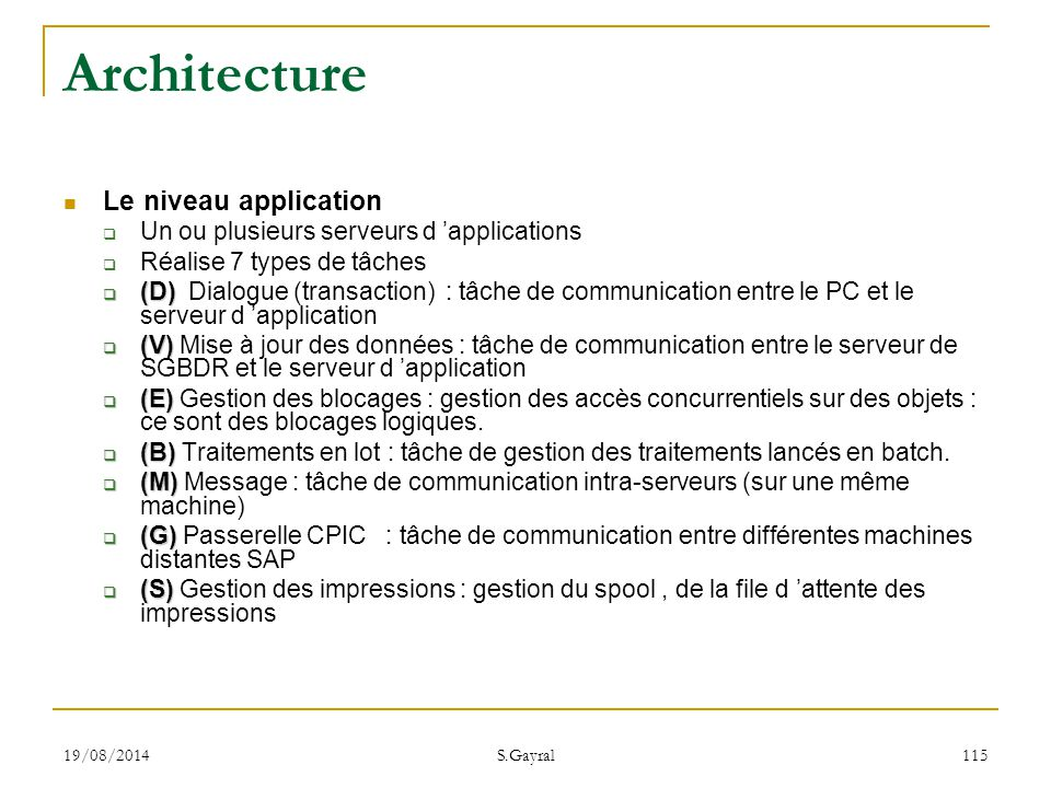 Architecture Le niveau application